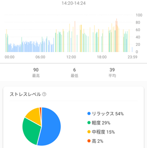 Mi Band5日本語版が発売されるので、あえてグローバル版の使用感レビューをば