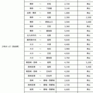 JR九州 がっつり値上げ