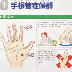 手根管症候群 その1