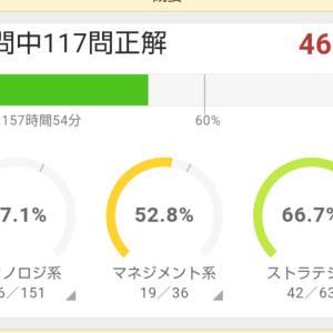 1月8日の記録 46.8%