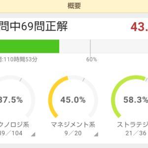応用情報 1月6日 43.1%
