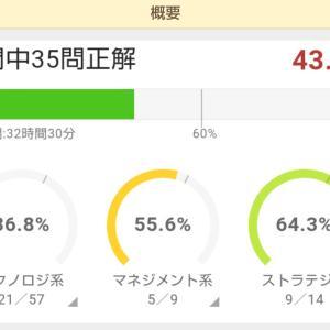 応用情報 1月3日 43.8%