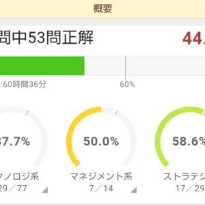 応用情報 1月4日  44.2%