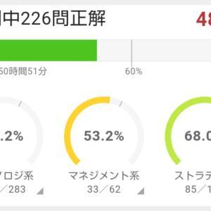 1月16日 48.1% イベント参加