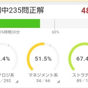 1月17日 応用情報 48.0%
