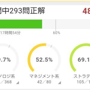 応用情報 600問解きました。48.8%