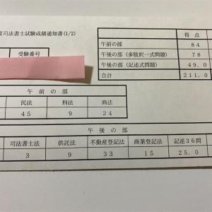 令和2年度本試験成績
