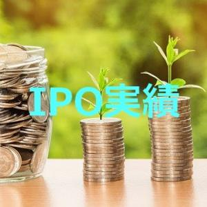 【IPO実績】2020年のIPO当選結果と「つみたてNISA」について