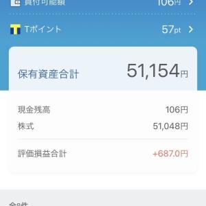 評価損益+687円