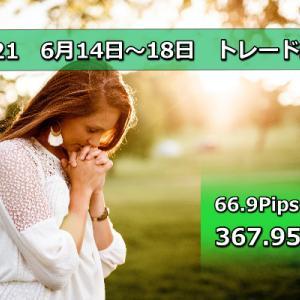 ポンド円 6月14日~18日 トレード結果