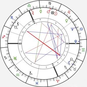 占星学が教えてくれるサイコパスの真実。聖女マザーテレサはサイコパス?