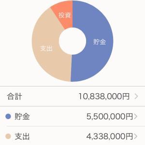 【2021年の貯金目標】妻育休から復帰の2021年の貯金額