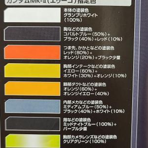 【MGガンダムMk-Ⅱ】塗装編Vol.1