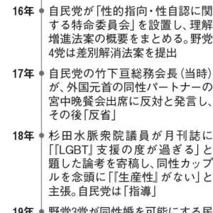 敵は「自民党内」にあり 「LGBT法案見送り」でわかった菅首相の政敵は野党だけではなかった ーAERA