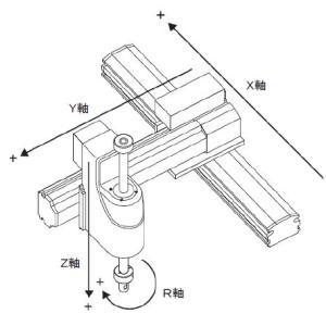 直行ロボットの座標系