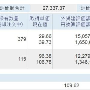 海外資産(2021.8) 3週目