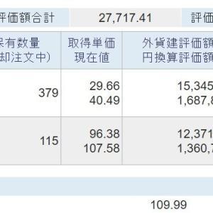 海外資産(2021.9) 1週目