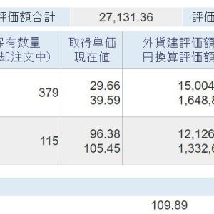 海外資産(2021.9) 2週目