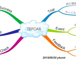 はじめてのマインドマップ🔰【第2回】マインドマップ7つのルールとTEFCAS(テフカス)