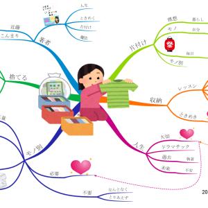 はじめてのマインドマップ🔰 【第10回】マインドマップ実例② 読書記録やスケジュール管理