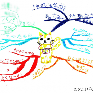 はじめてのマインドマップ🔰 【第11回】子どもと一緒にマインドマップ
