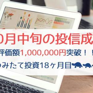 【2020年10月】全世界株式投信の運用成績|評価額がついに100万円突破!