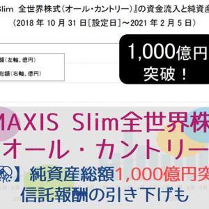 【祝🎊】eMAXIS Slim全世界株式の純資産総額1,000億円突破|信託報酬引き下げも