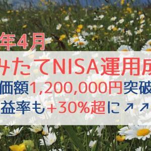 【2021年4月】つみたてNISA運用成績公開!|評価額120万円を突破!含み益も30%超に