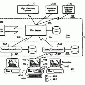 キャッシュバック提供機能に関する特許などで、IBMが楽天を訴える!