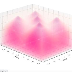 【速報】実際の部屋環境でのFar-UVC 不活化実験で効果を実証する