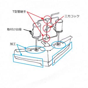 トラムウェイ C12 - 昇降式スノープロウを作る その②