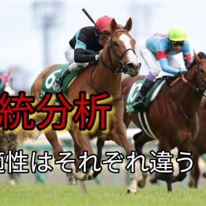 【完全版】競馬は血統理論で勝てる!サンデー系の特徴と狙い目はこれ!