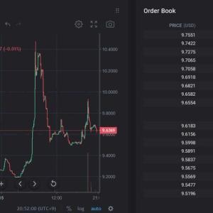 コインリスト緊急サイト停止とBtrst売買開始