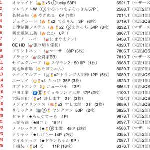 ◼️第99回 鉄人戦 参戦者①◼️( 6/21〜6/25)