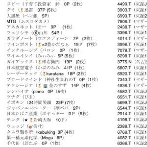 ◼️第99回 鉄人戦 参戦者②◼️( 6/21〜6/25)