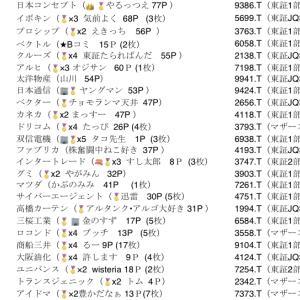 【第104回鉄人戦証券コード】★タコリンピック第二戦★