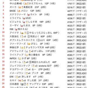 ◼️第110回 鉄人戦 証券コード◼️(9/13 〜9/17 )