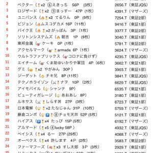 ◼️第111回 鉄人戦 証券コード◼️(9/27 〜10/1 )