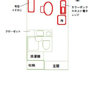 16平米の部屋には何がある?