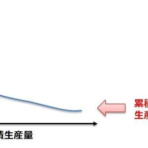 ⑱【事業計画策定手順⑩:戦略ドメイン⑥事業ドメインの考察ⅳ】