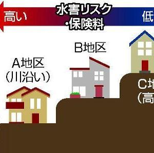 日本では豪雨等による災害が多くなってきて、損害保険も今後細分化されそうな感じです