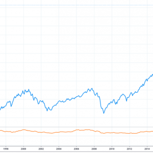 TOPIXが長期でS&P500に勝っている話