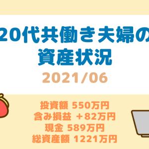 資産状況(2021年6月)