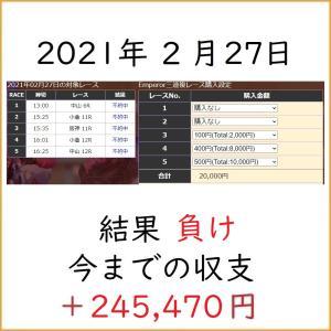2月27日競馬の結果です