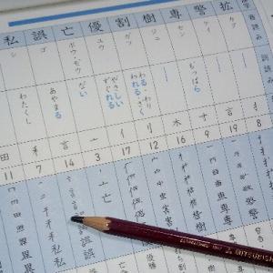 漢字を効率よく覚える方法
