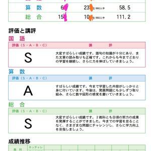 早○アカ キッズチャレンジテスト2021.6 ②