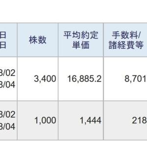 今日は、信用取引で、492,472円の利益確定でした。