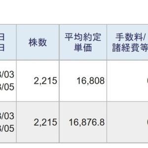 今日は、信用取引で、121,454円の利益、30,986円の納税でした。