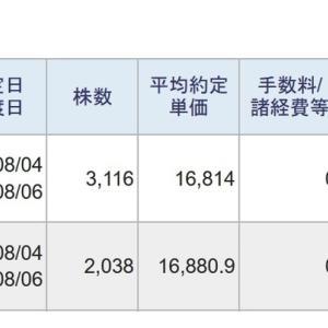今日は、信用取引で、103,747円の利益、26,473円の納税でした。