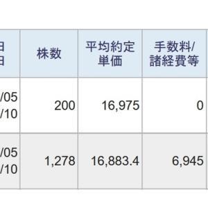 今日は、信用取引で、44,482円の利益、11,353円の納税でした。